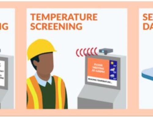 Temperature Control Screening per Public Health Advice.